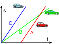 Ungewöhnlich Elektrisches Diagramm Des Autos Bilder - Die Besten ...